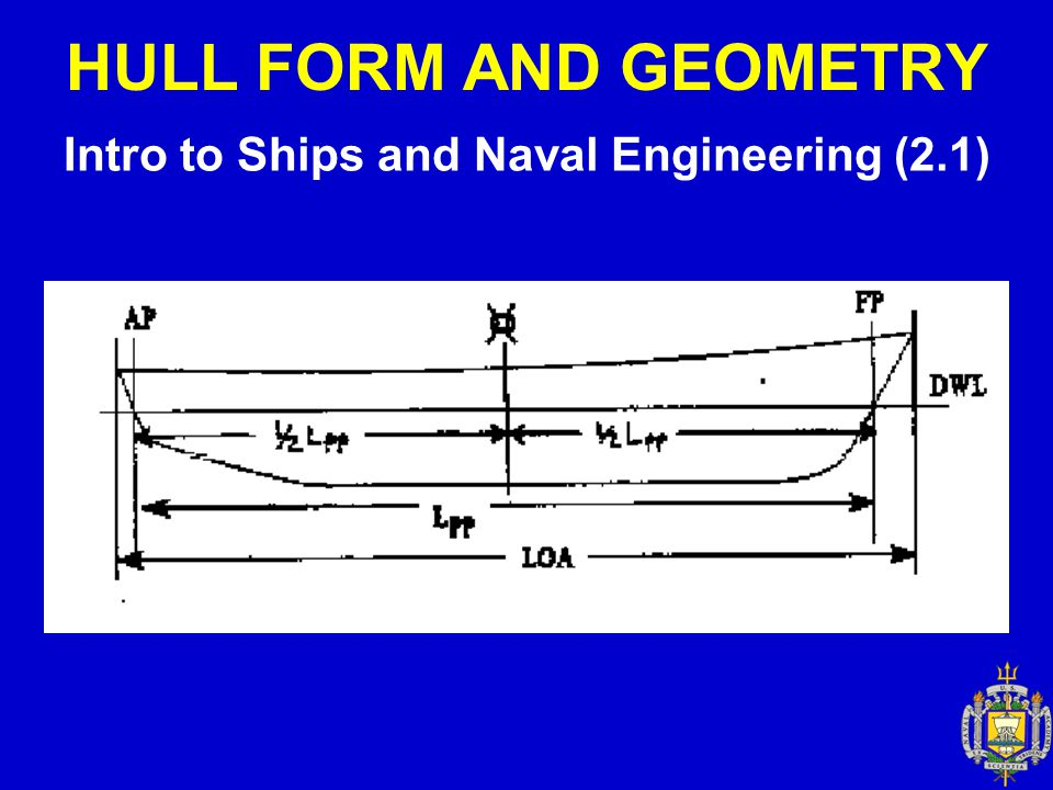 HULL FORM AND GEOMETRY Intro to Ships and Naval Engineering (2.1)