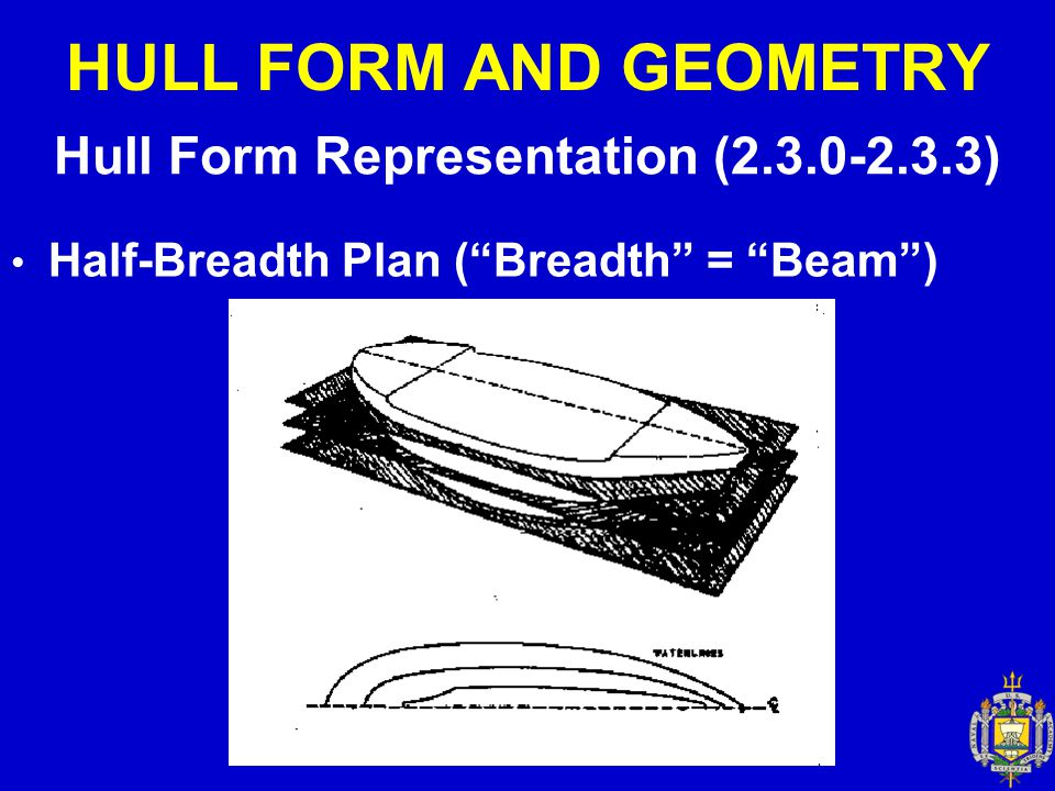 "HULL FORM AND GEOMETRY Hull Form Representation (2.3.0-2.3.3) Half-Breadth Plan (""Breadth"" = ""Beam"")"