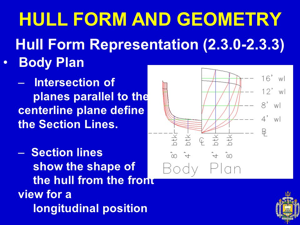 HULL FORM AND GEOMETRY Hull Form Representation (2.3.0-2.3.3) Body Plan – Intersection of planes parallel to the centerline plane define the Section L