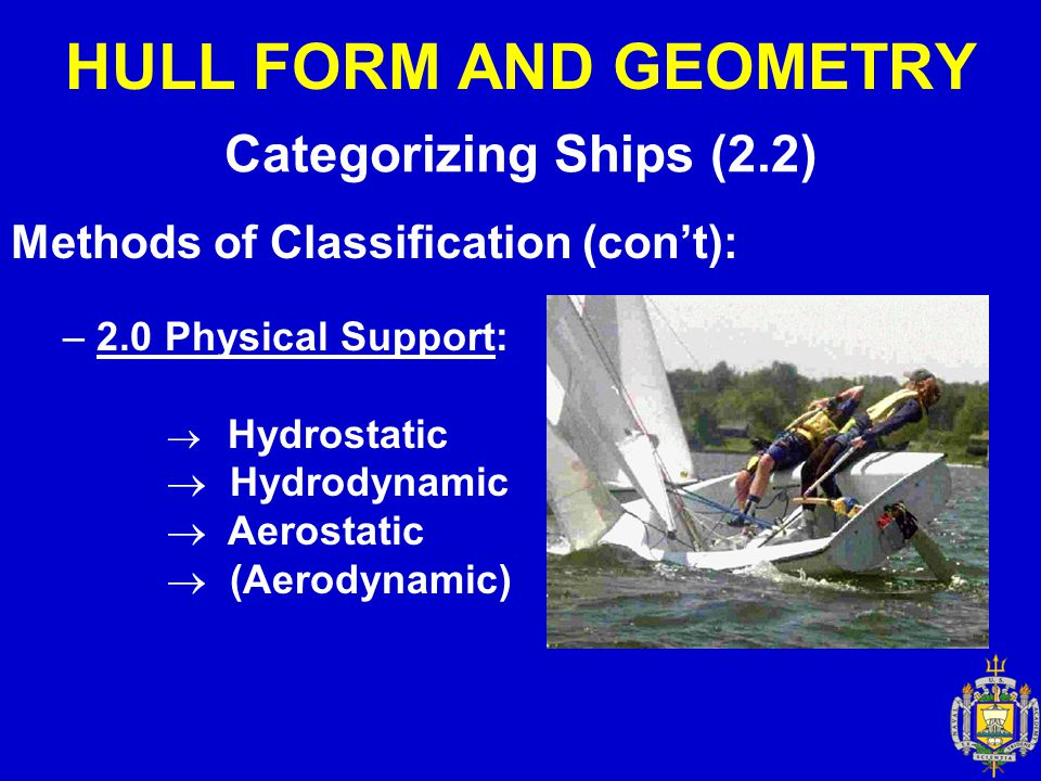 HULL FORM AND GEOMETRY Categorizing Ships (2.2) Methods of Classification (con't): – 2.0 Physical Support:  Hydrostatic  Hydrodynamic  Aerostatic 