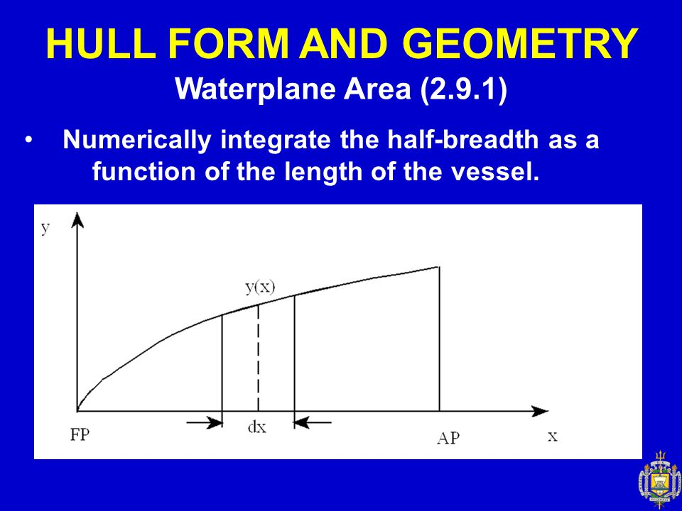 Waterplane Area (2.9.1) Numerically integrate the half-breadth as a function of the length of the vessel. HULL FORM AND GEOMETRY