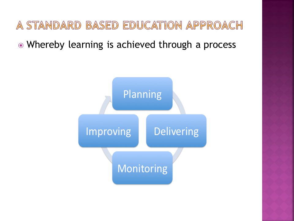  Whereby learning is achieved through a process