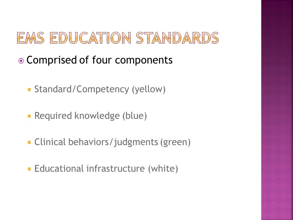  Comprised of four components  Standard/Competency (yellow)  Required knowledge (blue)  Clinical behaviors/judgments (green)  Educational infrast