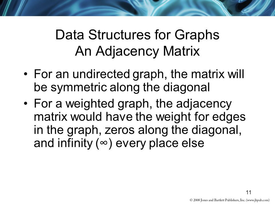 11 Data Structures for Graphs An Adjacency Matrix For an undirected graph, the matrix will be symmetric along the diagonal For a weighted graph, the a