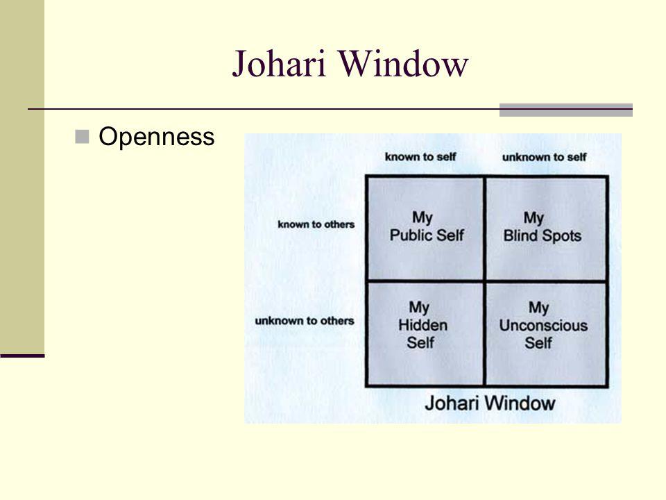 Johari Window Openness