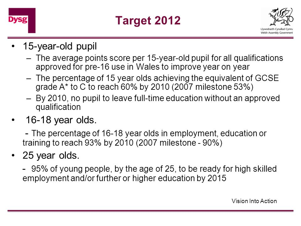 Target 2012 15-year-old pupil –The average points score per 15-year-old pupil for all qualifications approved for pre-16 use in Wales to improve year on year –The percentage of 15 year olds achieving the equivalent of GCSE grade A* to C to reach 60% by 2010 (2007 milestone 53%) –By 2010, no pupil to leave full-time education without an approved qualification 16-18 year olds.