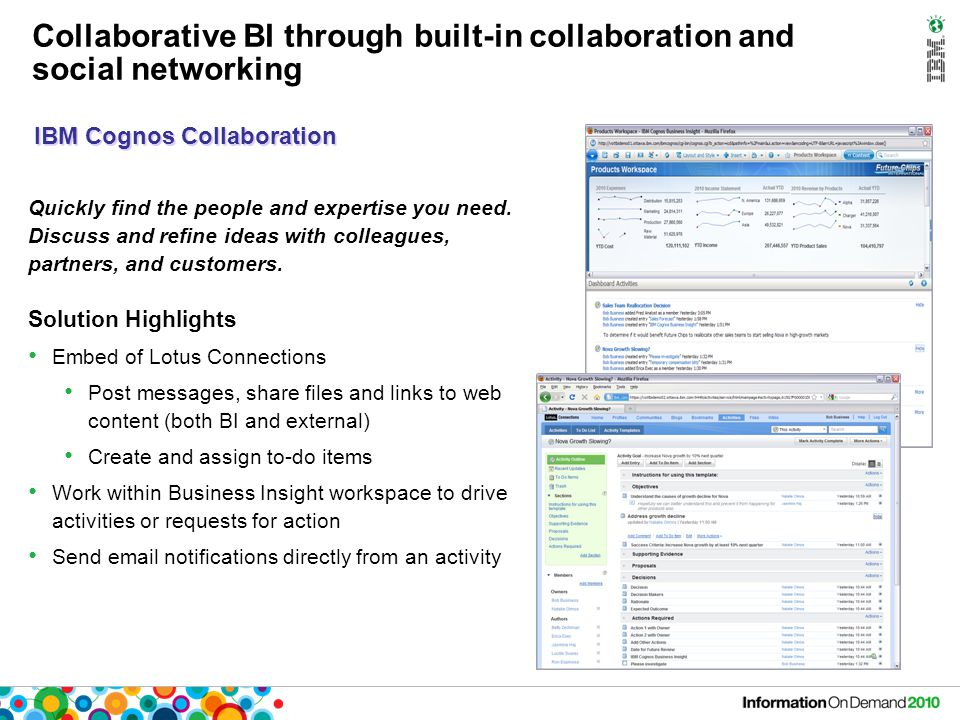 Collaborative BI through built-in collaboration and social networking Quickly find the people and expertise you need.