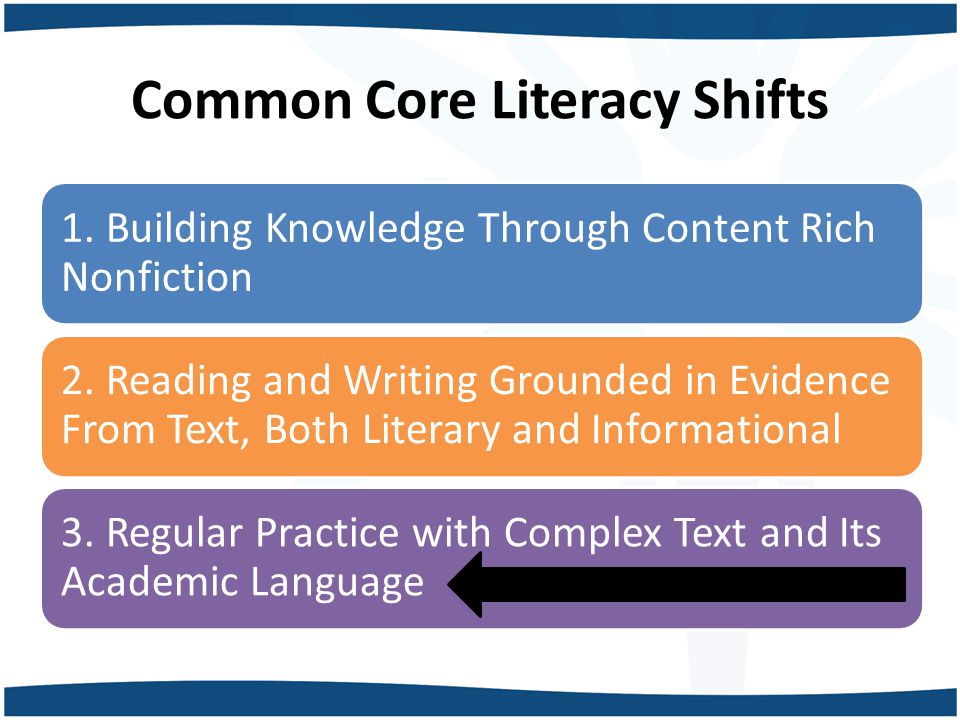 Common Core Literacy Shifts 1. Building Knowledge Through Content Rich Nonfiction 2. Reading and Writing Grounded in Evidence From Text, Both Literary