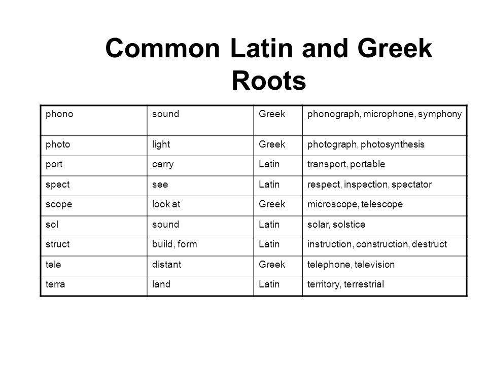 Common Latin and Greek Roots phonosoundGreekphonograph, microphone, symphony photolightGreekphotograph, photosynthesis portcarryLatintransport, portab