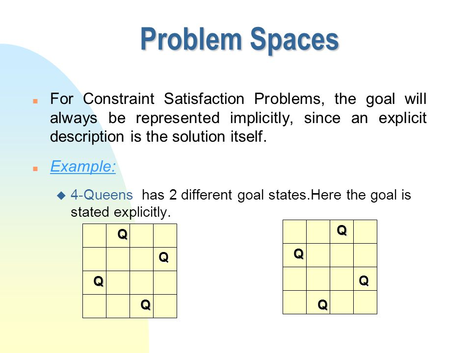 n For Constraint Satisfaction Problems, the goal will always be represented implicitly, since an explicit description is the solution itself. n Exampl