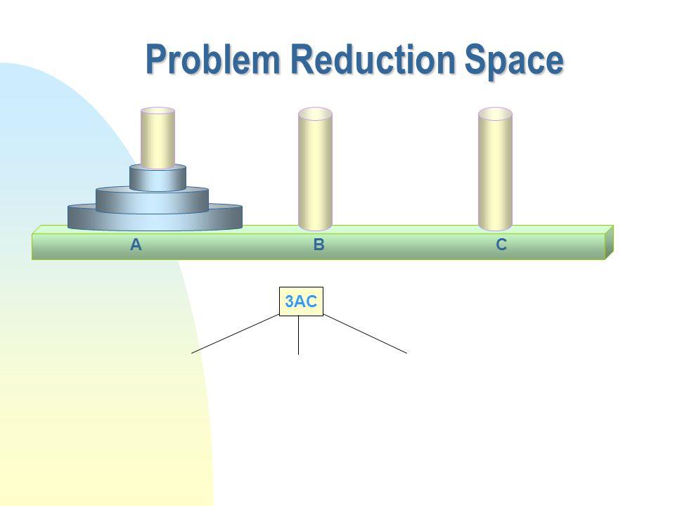 Problem Reduction Space 3AC CAB