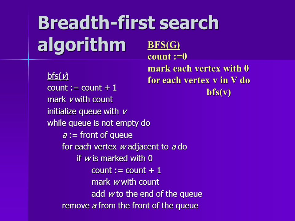 Breadth-first search algorithm bfs(v) count := count + 1 mark v with count initialize queue with v while queue is not empty do a := front of queue for each vertex w adjacent to a do if w is marked with 0 count := count + 1 mark w with count add w to the end of the queue remove a from the front of the queue BFS(G) count :=0 mark each vertex with 0 for each vertex v in V do bfs(v)