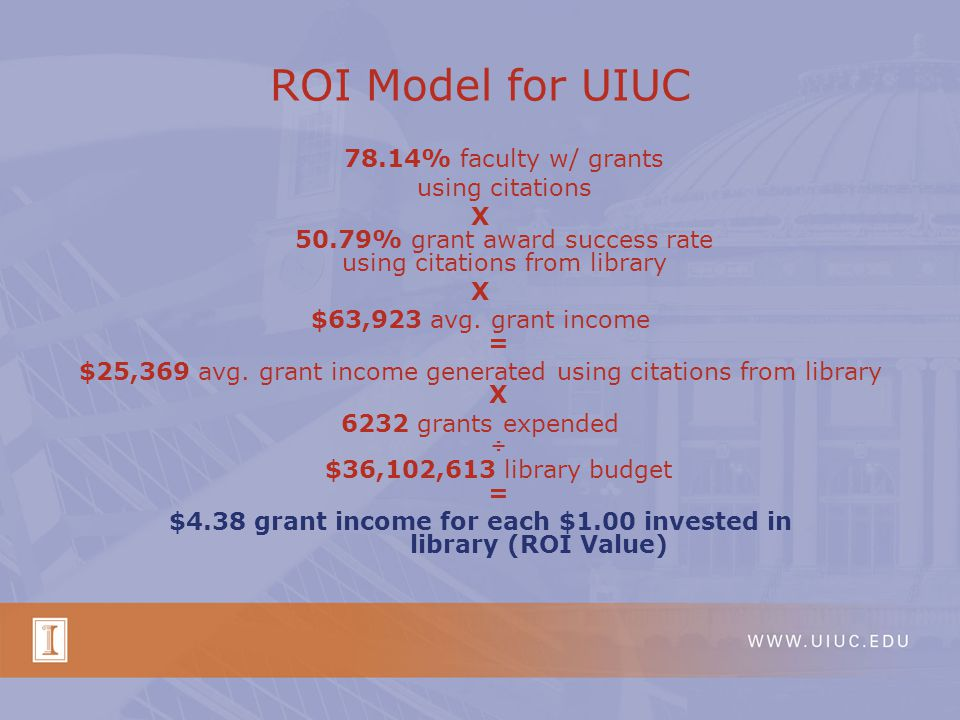 ROI Model for UIUC 78.14% faculty w/ grants using citations X 50.79% grant award success rate using citations from library X $63,923 avg.