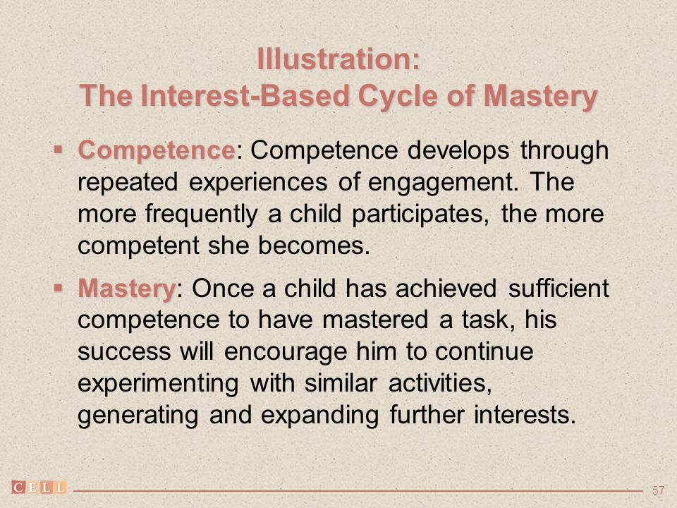 57 Illustration: The Interest-Based Cycle of Mastery  Competence  Competence: Competence develops through repeated experiences of engagement. The mo