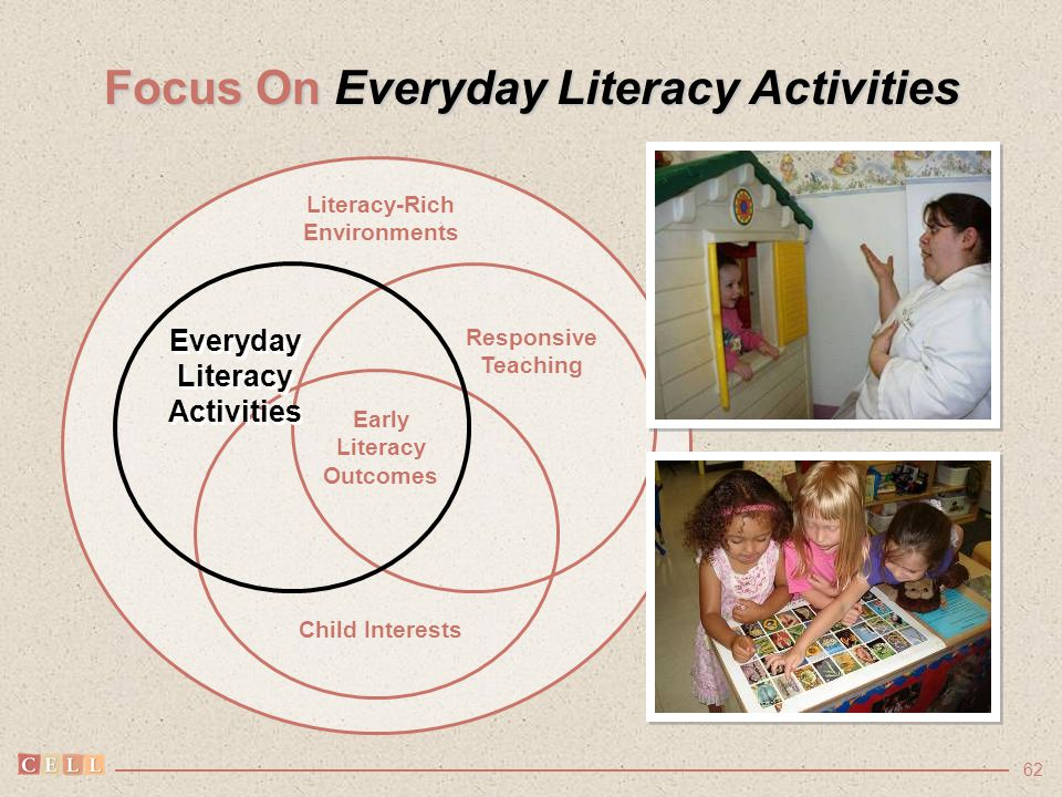 62 Focus On Everyday Literacy Activities Literacy-Rich Environments Everyday Literacy Activities Responsive Teaching Early Literacy Outcomes Child Int