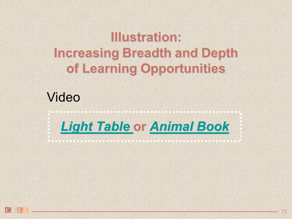 75 Illustration: Increasing Breadth and Depth of Learning Opportunities Light Table Light Table or Animal Book Animal Book Light Table Animal Book Vid