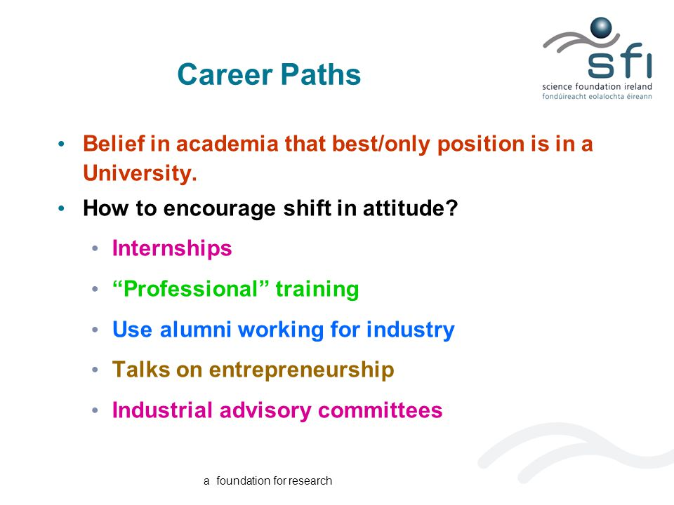 a foundation for research Career Paths Belief in academia that best/only position is in a University.