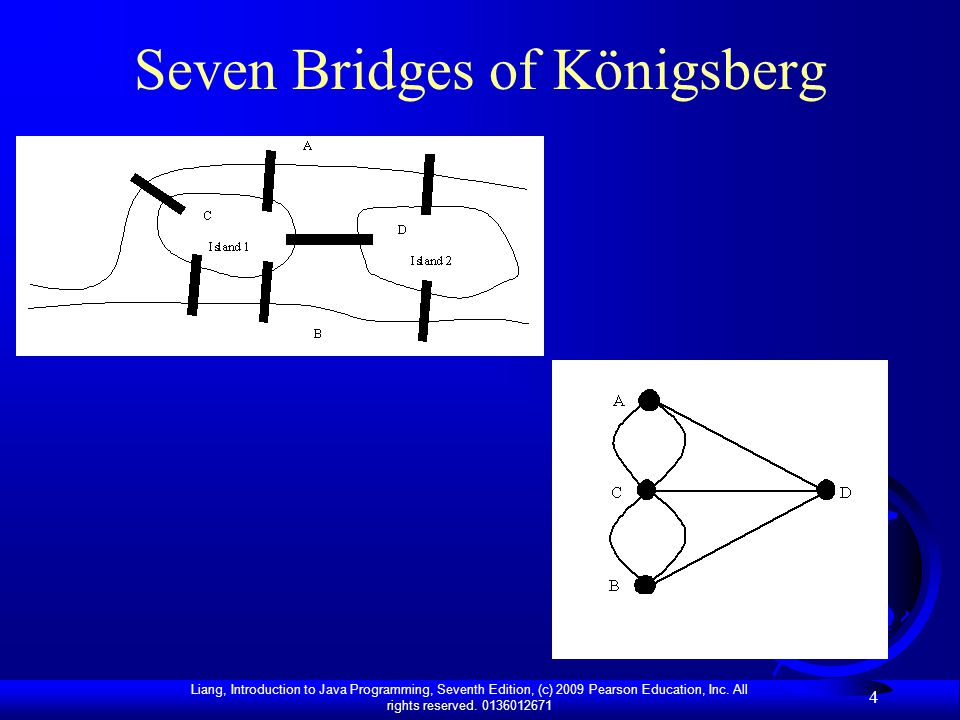 Liang, Introduction to Java Programming, Seventh Edition, (c) 2009 Pearson Education, Inc. All rights reserved. 0136012671 4 Seven Bridges of Königsbe