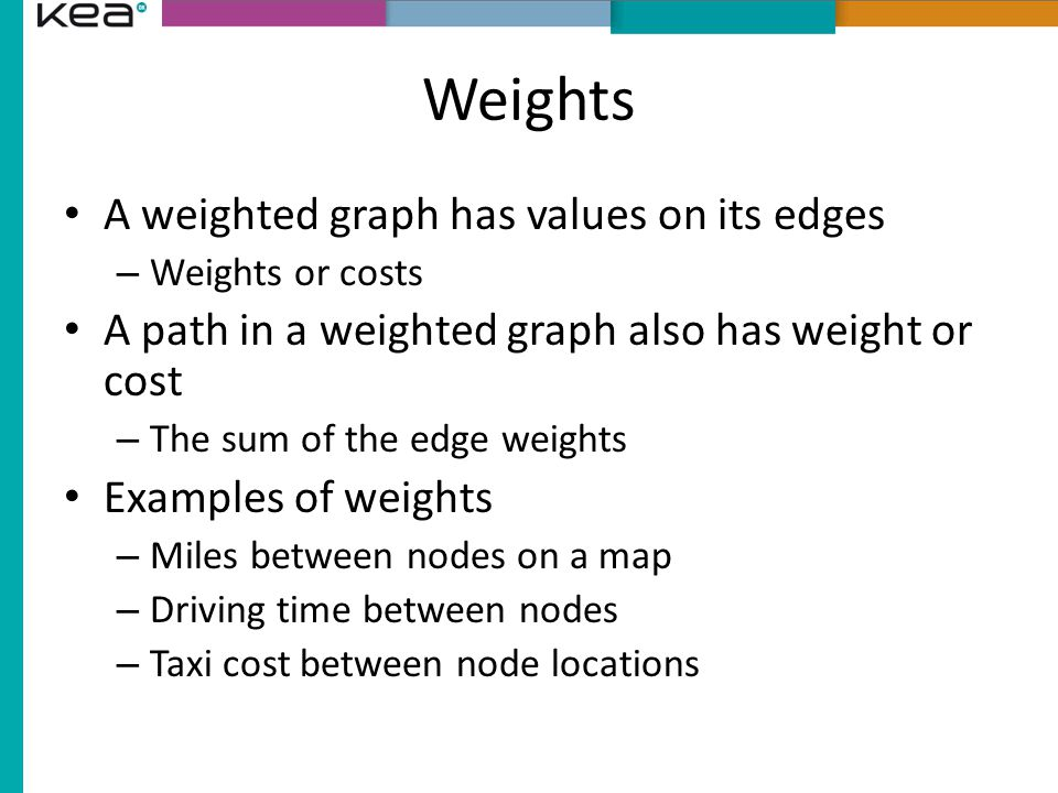 Weights A weighted graph has values on its edges – Weights or costs A path in a weighted graph also has weight or cost – The sum of the edge weights Examples of weights – Miles between nodes on a map – Driving time between nodes – Taxi cost between node locations