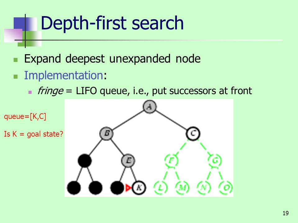 19 Depth-first search Expand deepest unexpanded node Implementation: fringe = LIFO queue, i.e., put successors at front queue=[K,C] Is K = goal state?