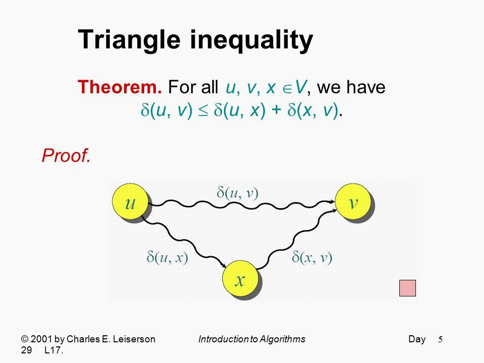 5 Triangle inequality Theorem. For all u, v, x  V, we have  (u, v)   (u, x) +  (x, v). Proof. © 2001 by Charles E. Leiserson Introduction to Algo