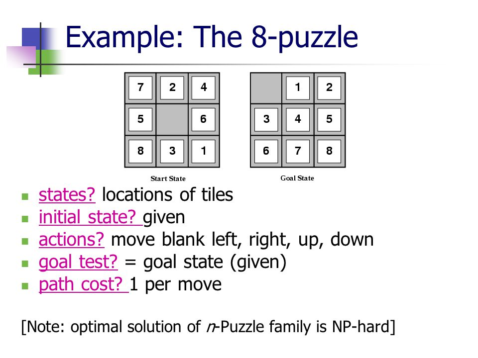 Example: The 8-puzzle states.locations of tiles initial state.
