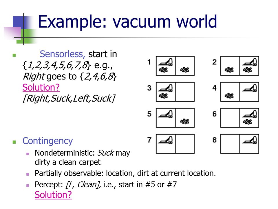 Example: vacuum world Sensorless, start in {1,2,3,4,5,6,7,8} e.g., Right goes to {2,4,6,8} Solution.
