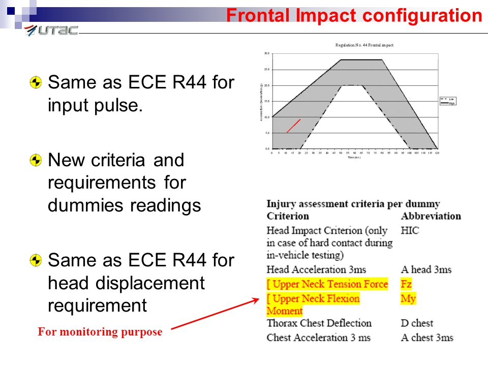 Frontal Impact configuration Same as ECE R44 for input pulse.