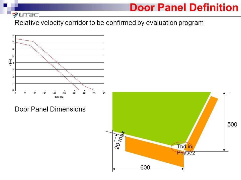 Door Panel Definition Relative velocity corridor to be confirmed by evaluation program Door Panel Dimensions 20 max 600 500 Tbd in Phase2