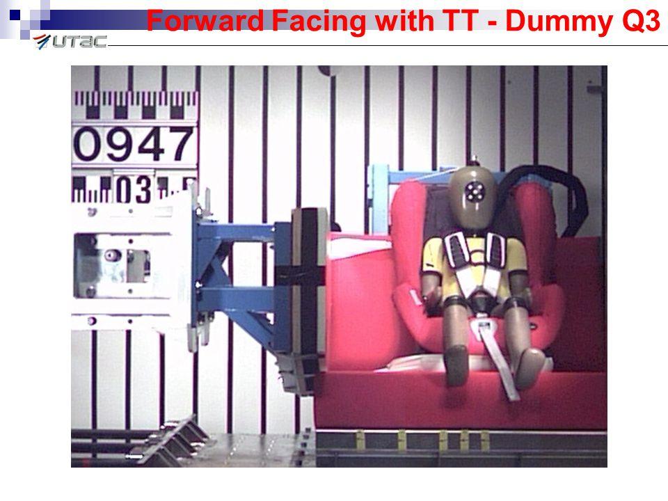 Forward Facing with TT - Dummy Q3