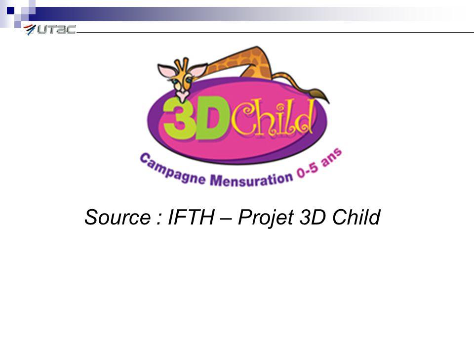 Source : IFTH – Projet 3D Child