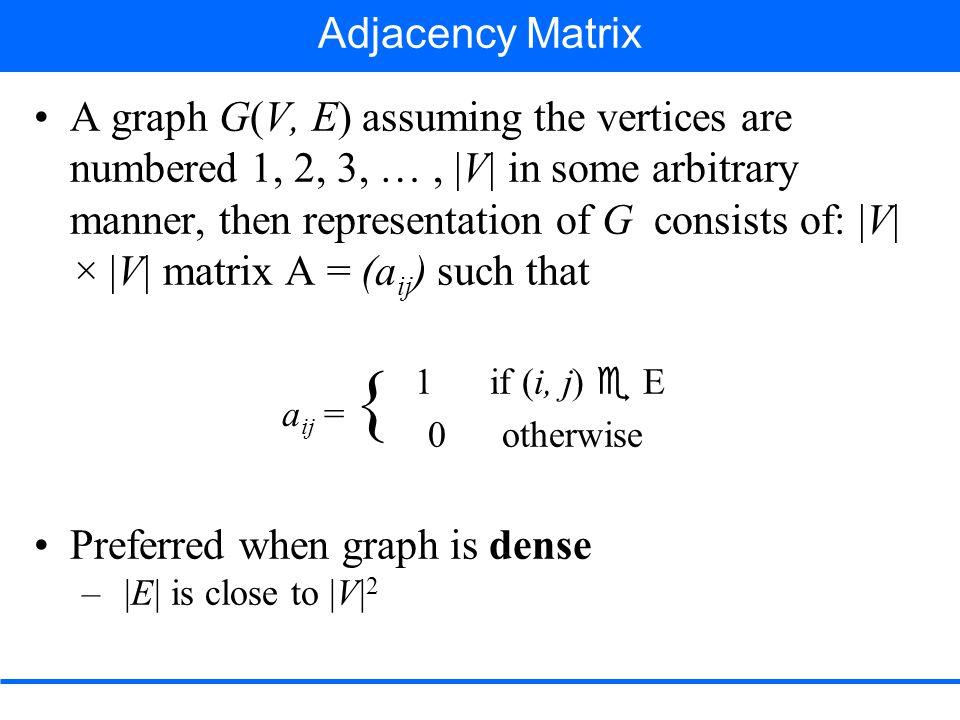 Adjacency matrix of undirected graph 1 45 2 3 1 45 2 4 2