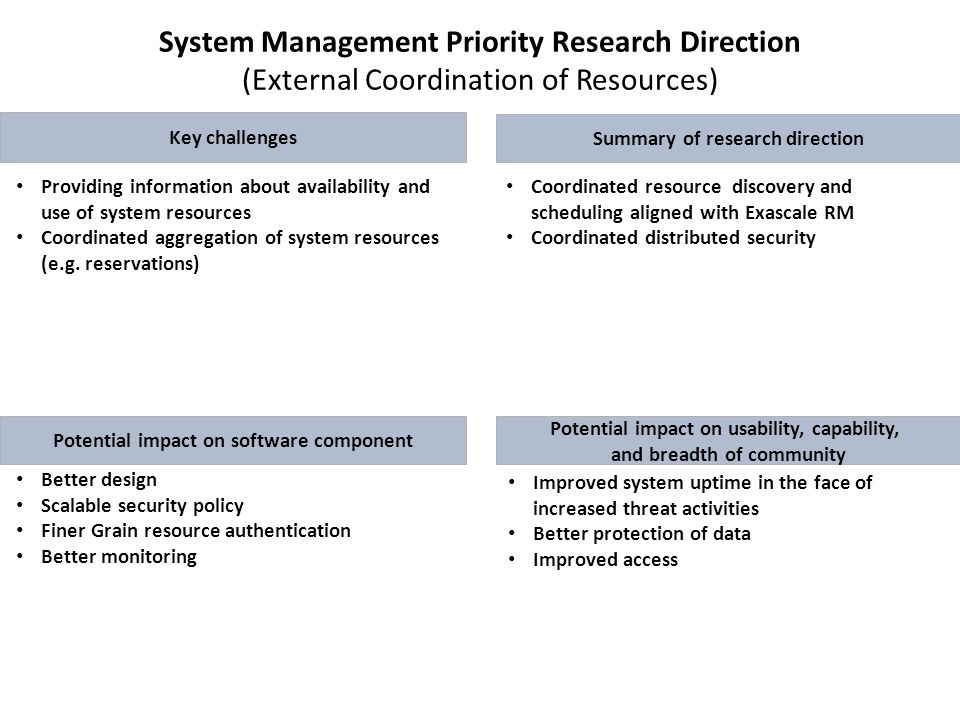 System Management Priority Research Direction (External Coordination of Resources) Key challenges Providing information about availability and use of
