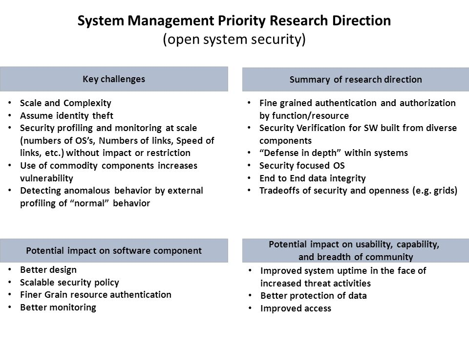 System Management Priority Research Direction (open system security) Key challenges Fine grained authentication and authorization by function/resource