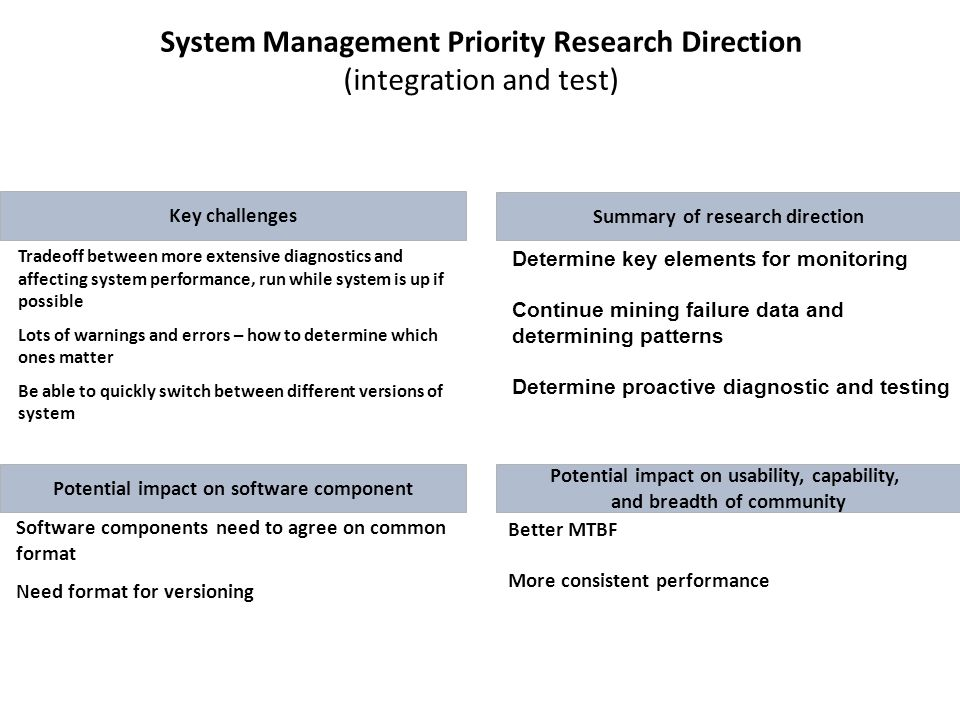 System Management Priority Research Direction (integration and test) Key challenges Determine key elements for monitoring Continue mining failure data