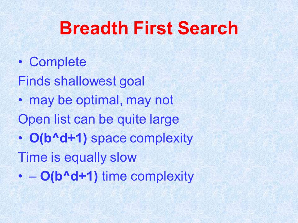 Breadth First Search Complete Finds shallowest goal may be optimal, may not Open list can be quite large O(b^d+1) space complexity Time is equally slo
