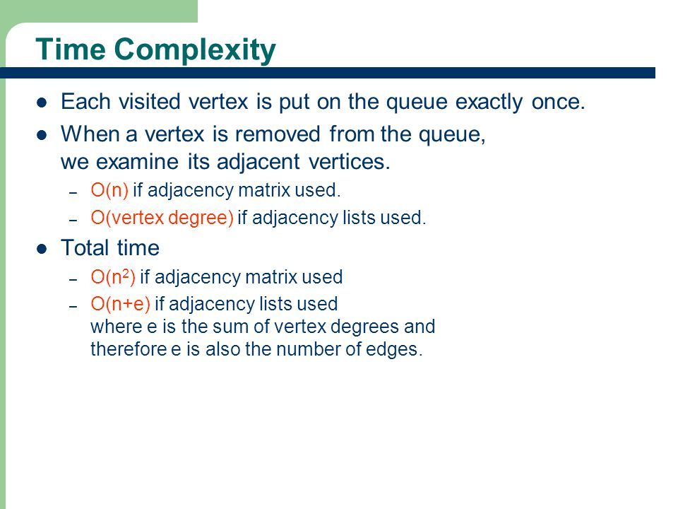 Time Complexity Each visited vertex is put on the queue exactly once.