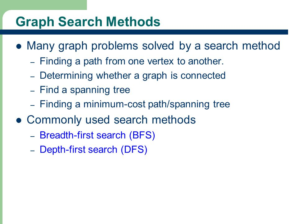 Breadth-First Spanning Tree Digraph ExampleBF Spanning Tree of Digraph (a)