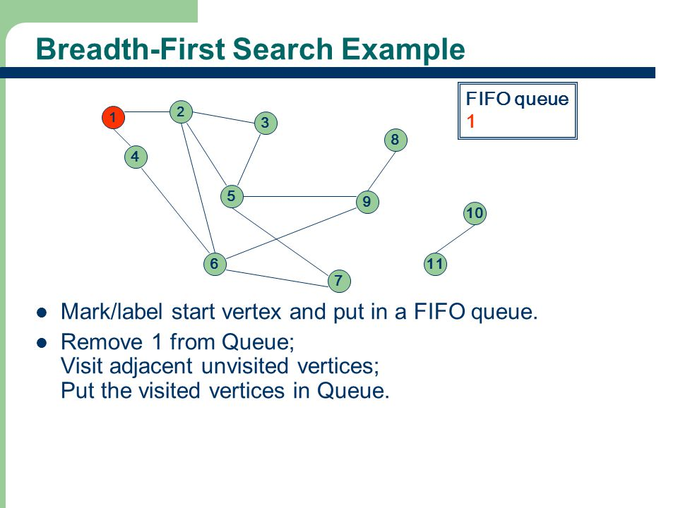 Label vertex 2 and do a depth-first search from either 3, 5 or 6.