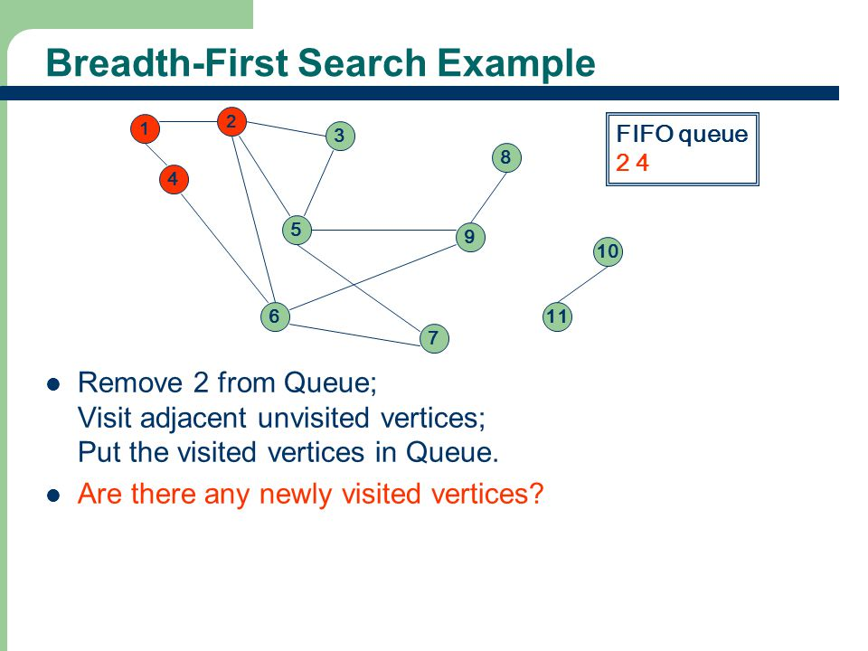 Breadth-First Search Example Remove 2 from Queue; Visit adjacent unvisited vertices; Put the visited vertices in Queue.