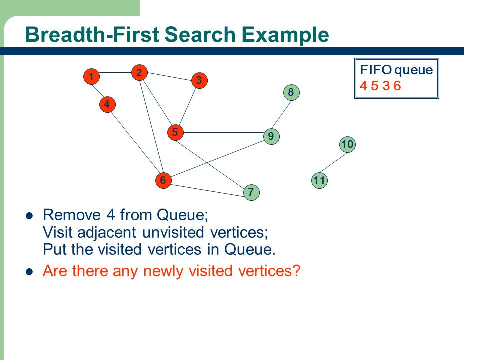 Is a Graph Connected.Start a breadth-first search at any vertex of the graph.