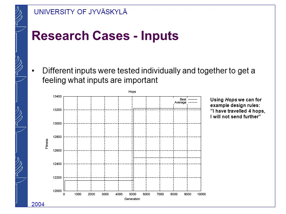 UNIVERSITY OF JYVÄSKYLÄ 2004 Research Cases - Inputs Different inputs were tested individually and together to get a feeling what inputs are important