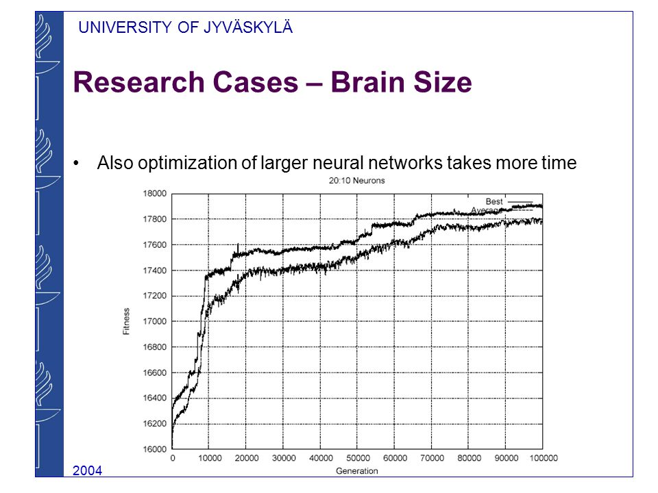 UNIVERSITY OF JYVÄSKYLÄ 2004 Research Cases – Brain Size Also optimization of larger neural networks takes more time