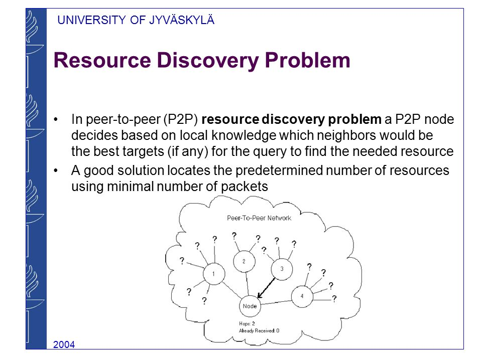 UNIVERSITY OF JYVÄSKYLÄ 2004 NeuroSearch NeuroSearch resource discovery algorithm uses neural networks and evolution to adapt its behavior to given environment –neural network for deciding whether to pass the query further down the link or not –evolution for breeding and finding out the best neural network in a large class of local search algorithms Query Forward the query Neighbor Node