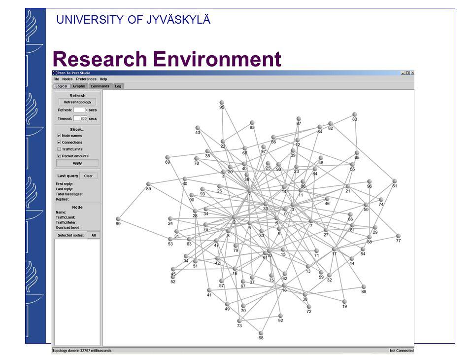 UNIVERSITY OF JYVÄSKYLÄ 2004 Research Environment
