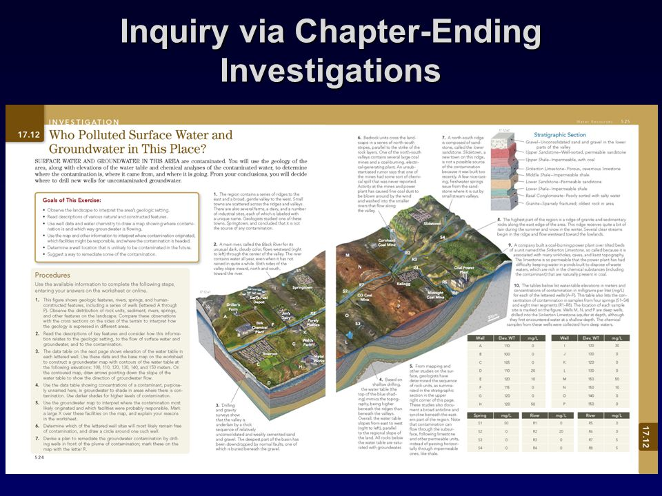 Inquiry via Chapter-Ending Investigations