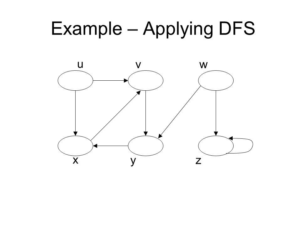 Example – Applying DFS u vw x yz