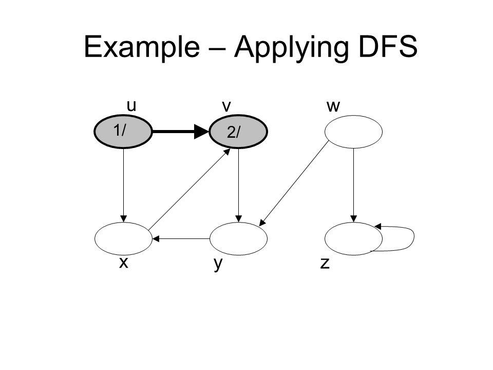 Example – Applying DFS u vw x yz 1/ 2/