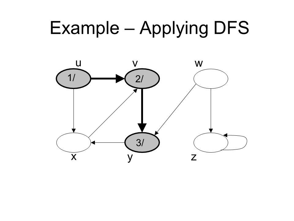 Example – Applying DFS u vw x yz 1/ 2/ 3/