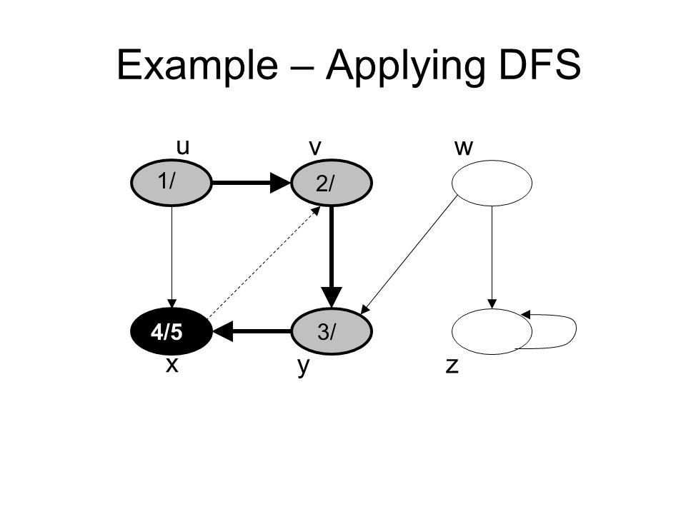 Example – Applying DFS u vw x yz 1/ 2/ 3/4/5